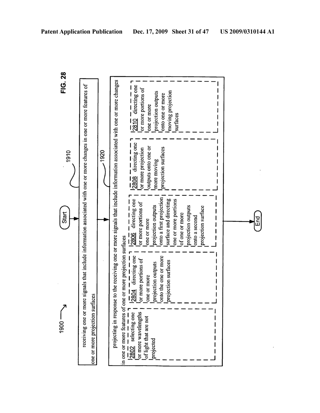 Systems and methods for transmitting information associated with projecting - diagram, schematic, and image 32