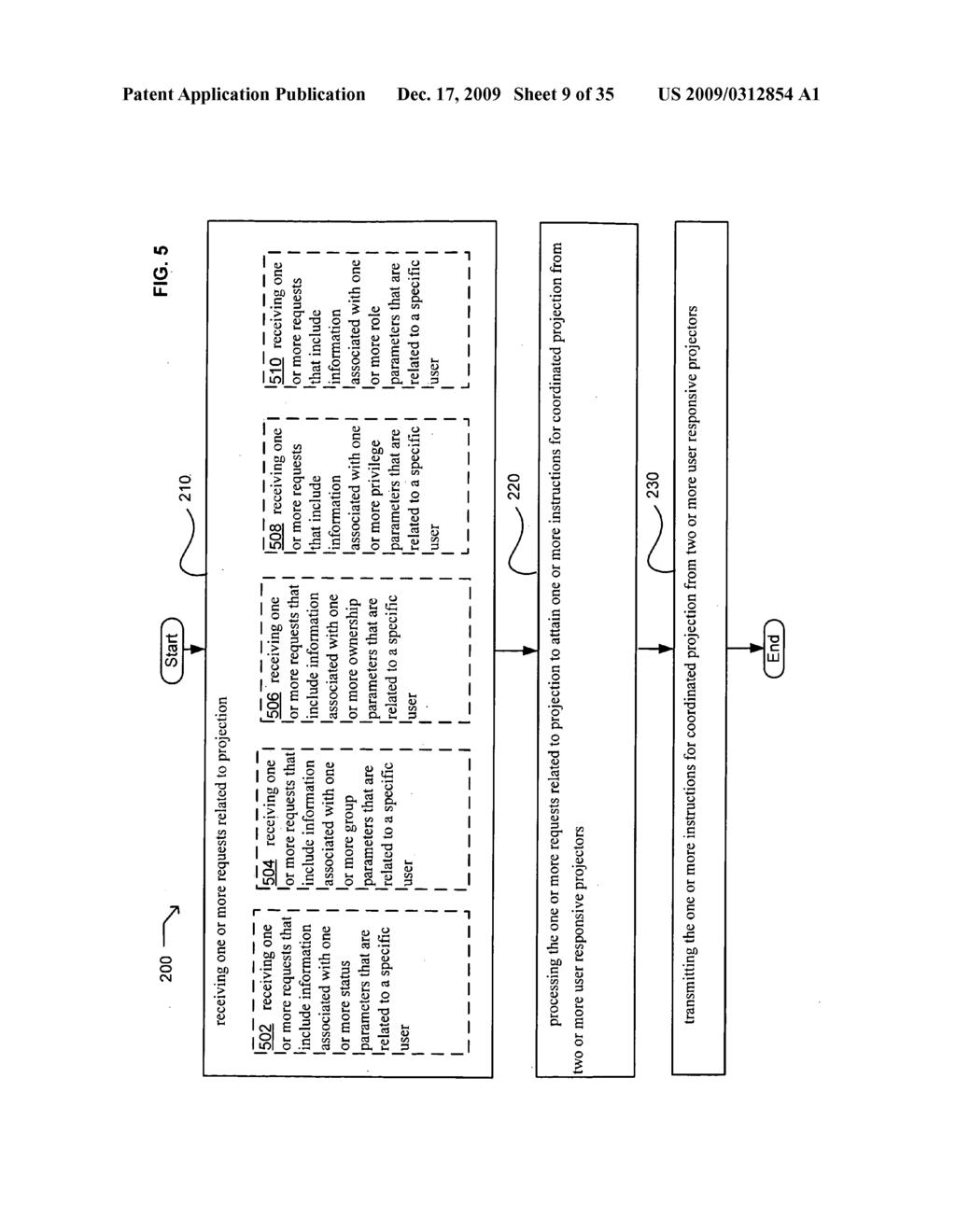Methods and systems for transmitting information associated with the coordinated use of two or more user responsive projectors - diagram, schematic, and image 10