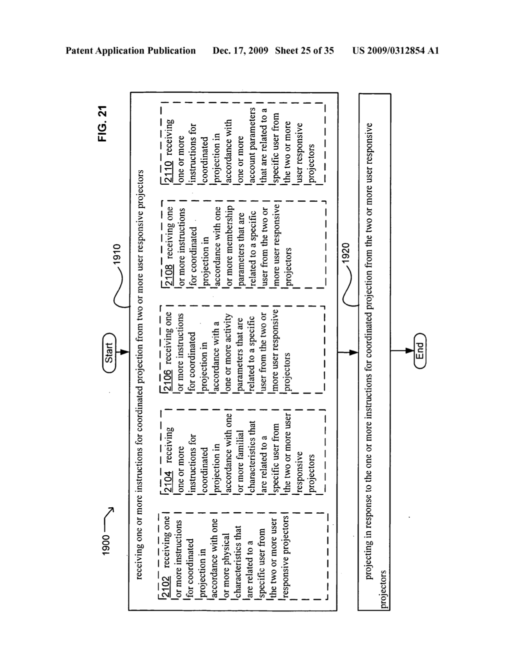 Methods and systems for transmitting information associated with the coordinated use of two or more user responsive projectors - diagram, schematic, and image 26