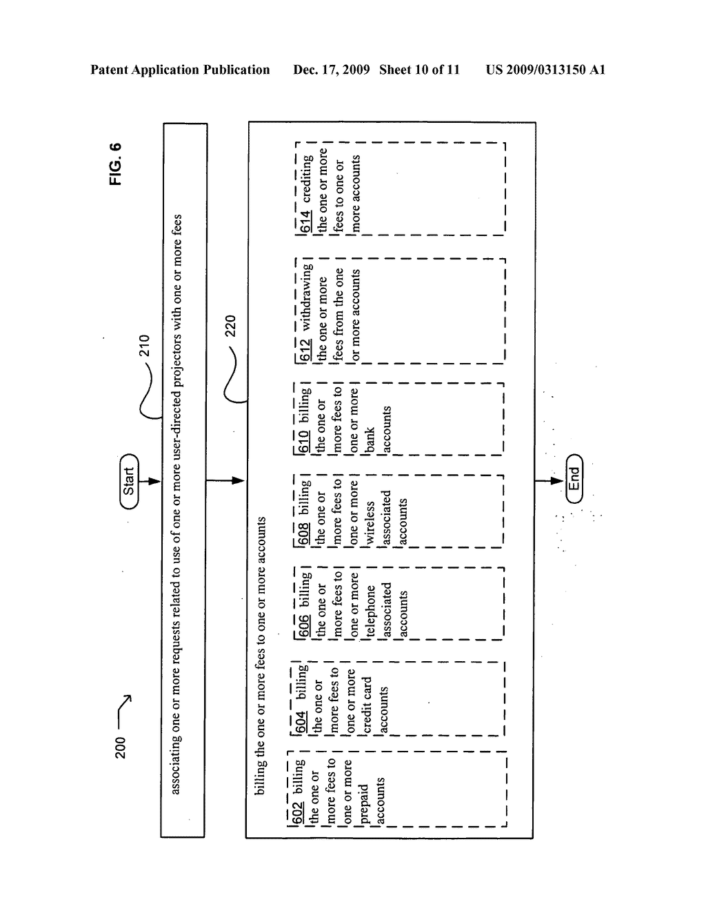 Methods associated with projection billing - diagram, schematic, and image 11