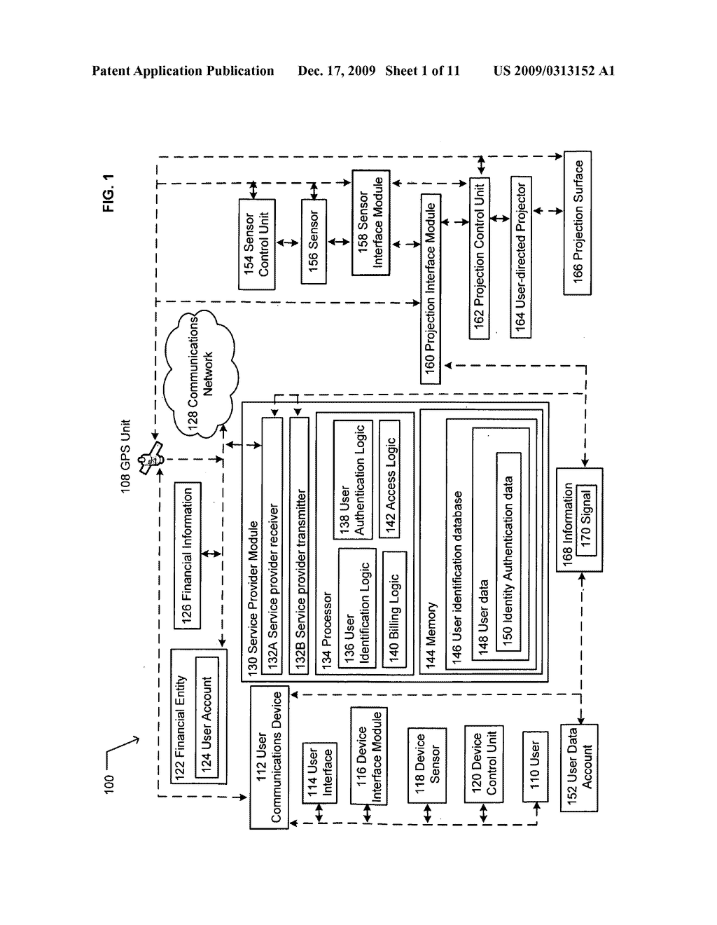 Systems associated with projection billing - diagram, schematic, and image 02