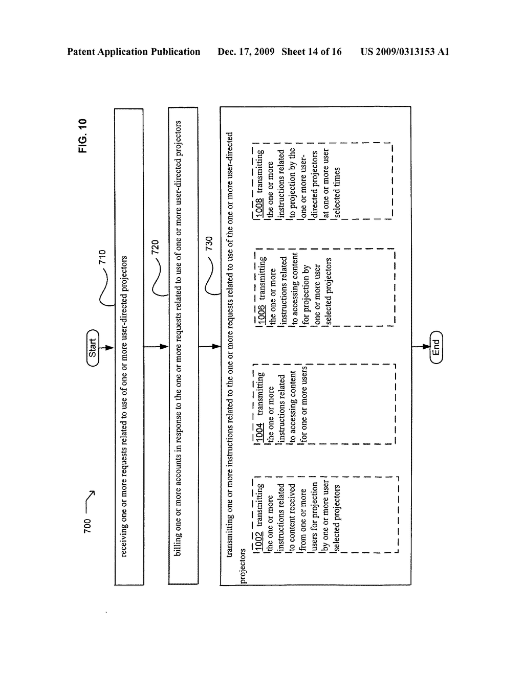 Systems associated with projection system billing - diagram, schematic, and image 15