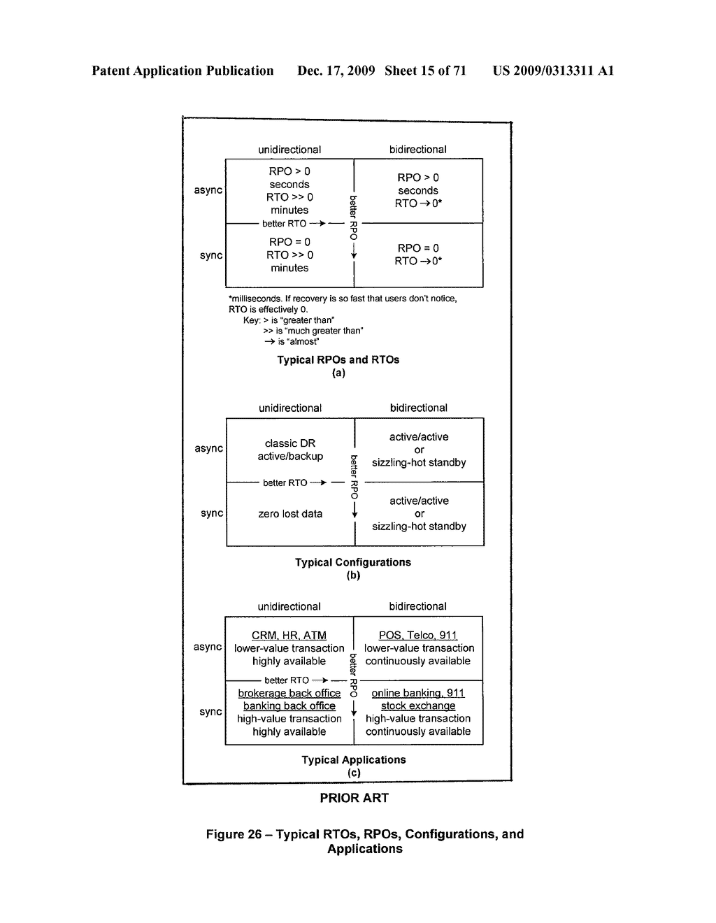 MIXED MODE SYNCHRONOUS AND ASYNCHRONOUS REPLICATION SYSTEM - diagram, schematic, and image 16