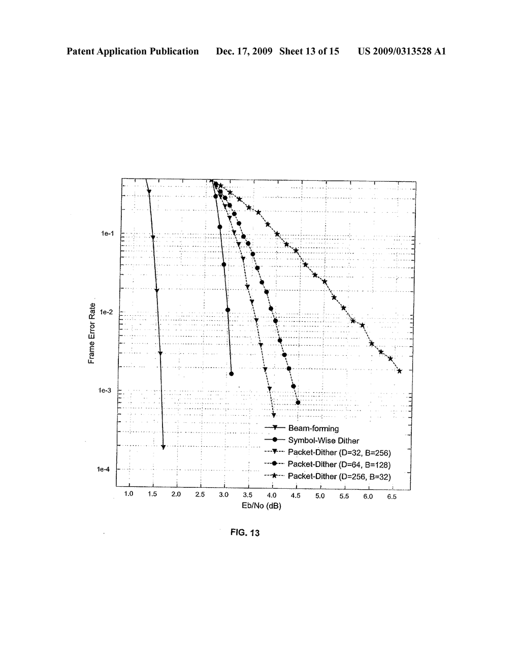 Method and System for Cooperative Communications with Minimal Coordination - diagram, schematic, and image 14