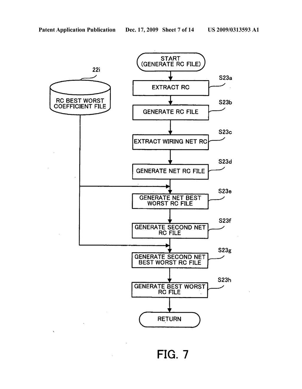 Integrated Circuit Classification Integrated Circuit Design