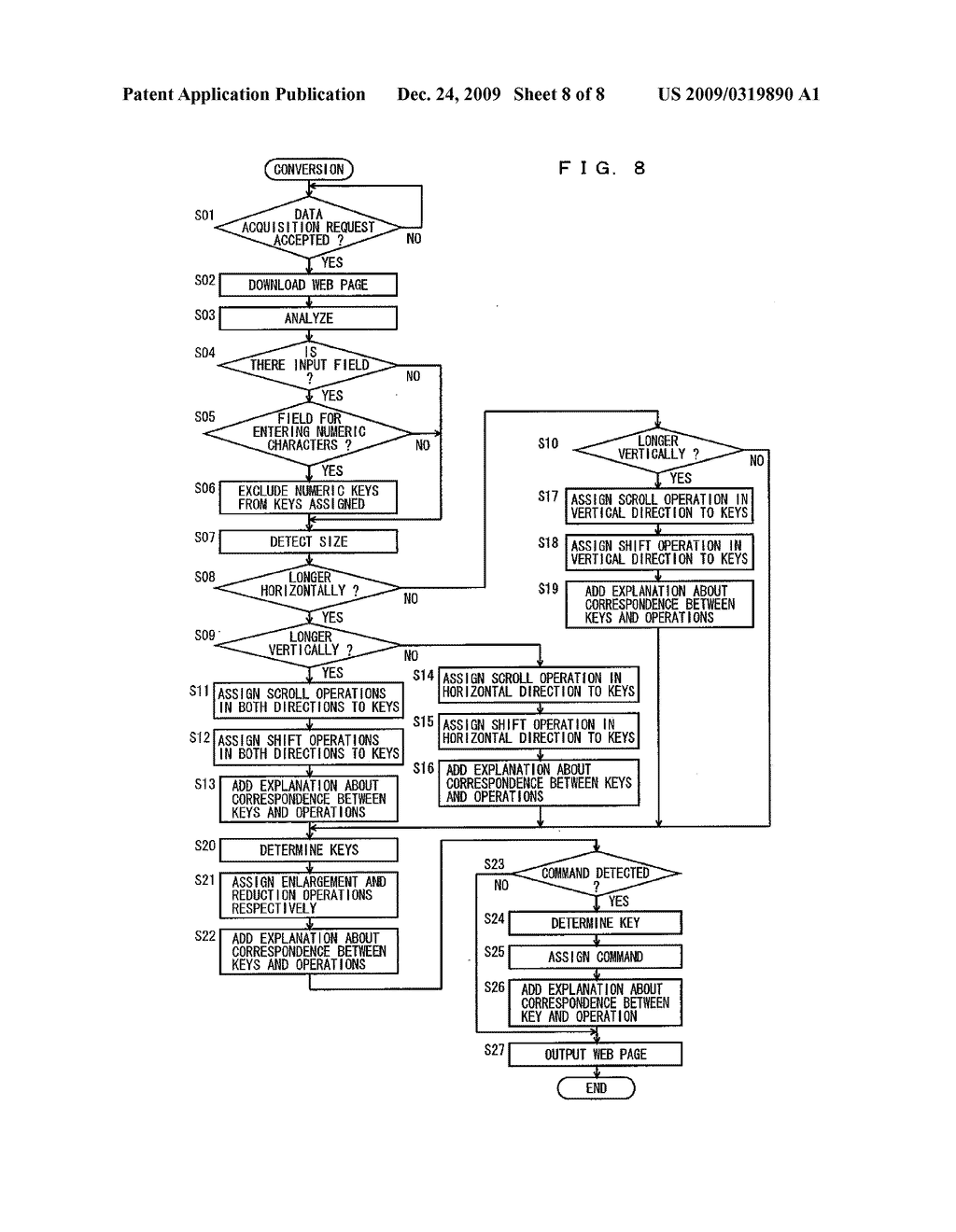 DATA PROCESSING APPARATUS WHICH DOWNLOADS DATA VIA NETWORK, DATA PROCESSING METHOD, AND DATA PROCESSING PROGRAM EMBODIED ON COMPUTER READABLE MEDIUM - diagram, schematic, and image 09