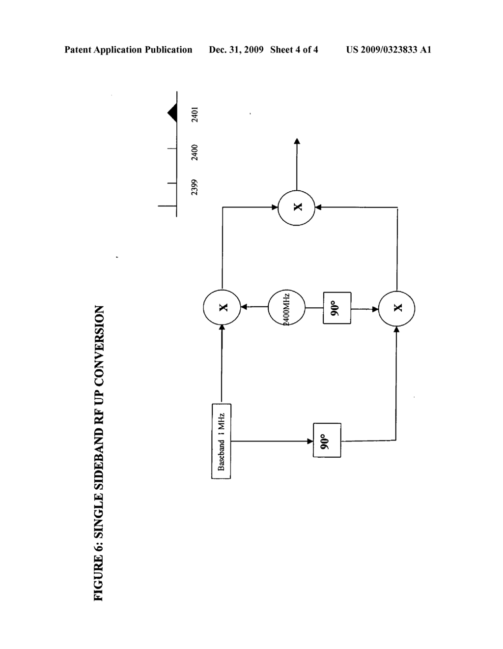 VERSATILE PLATFORM FOR BROADBAND WIRELESS SYSTEM DESIGN AND ...