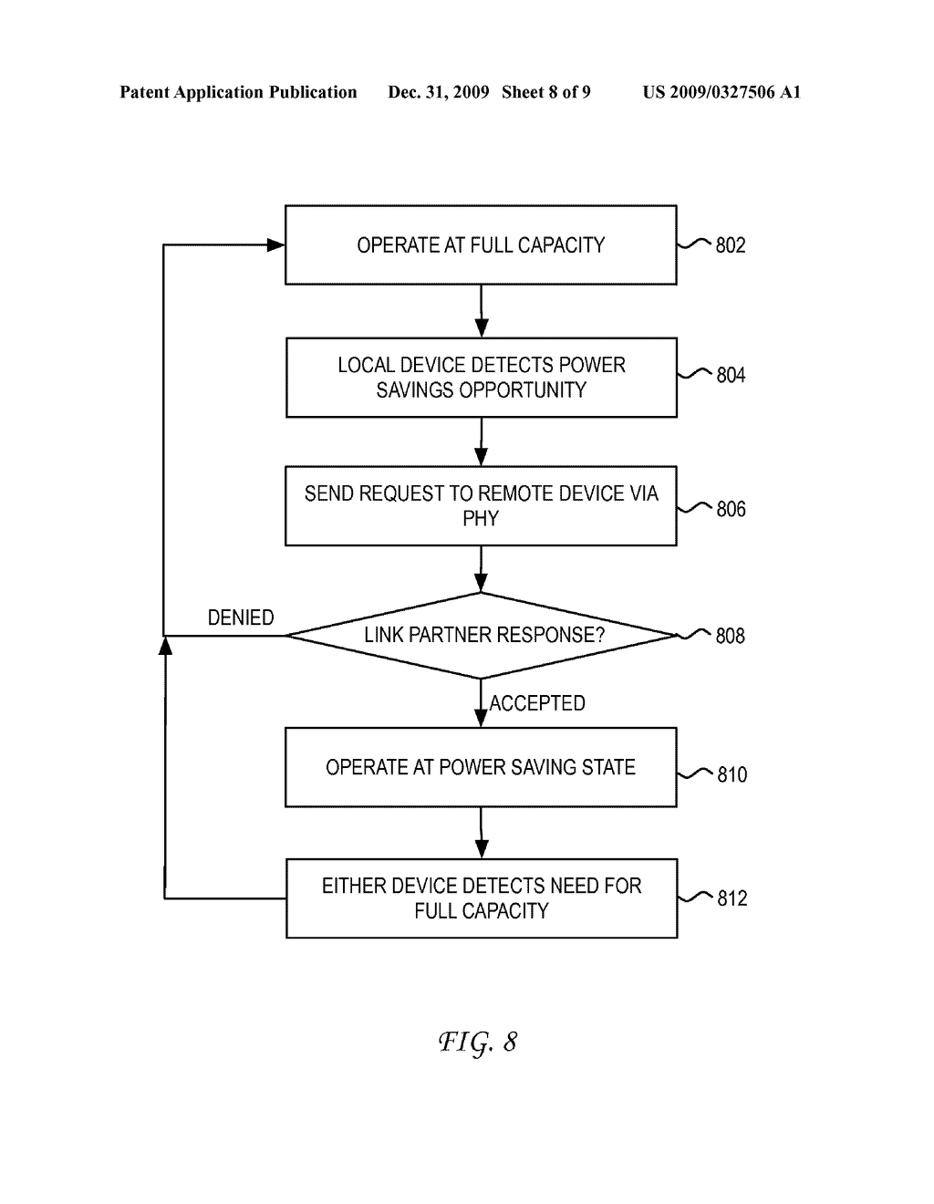 SYSTEM AND METHOD FOR CONTROLLING A PHY ATTACHED TO A MAC INTERFACE FOR ENERGY EFFICIENT ETHERNET - diagram, schematic, and image 09