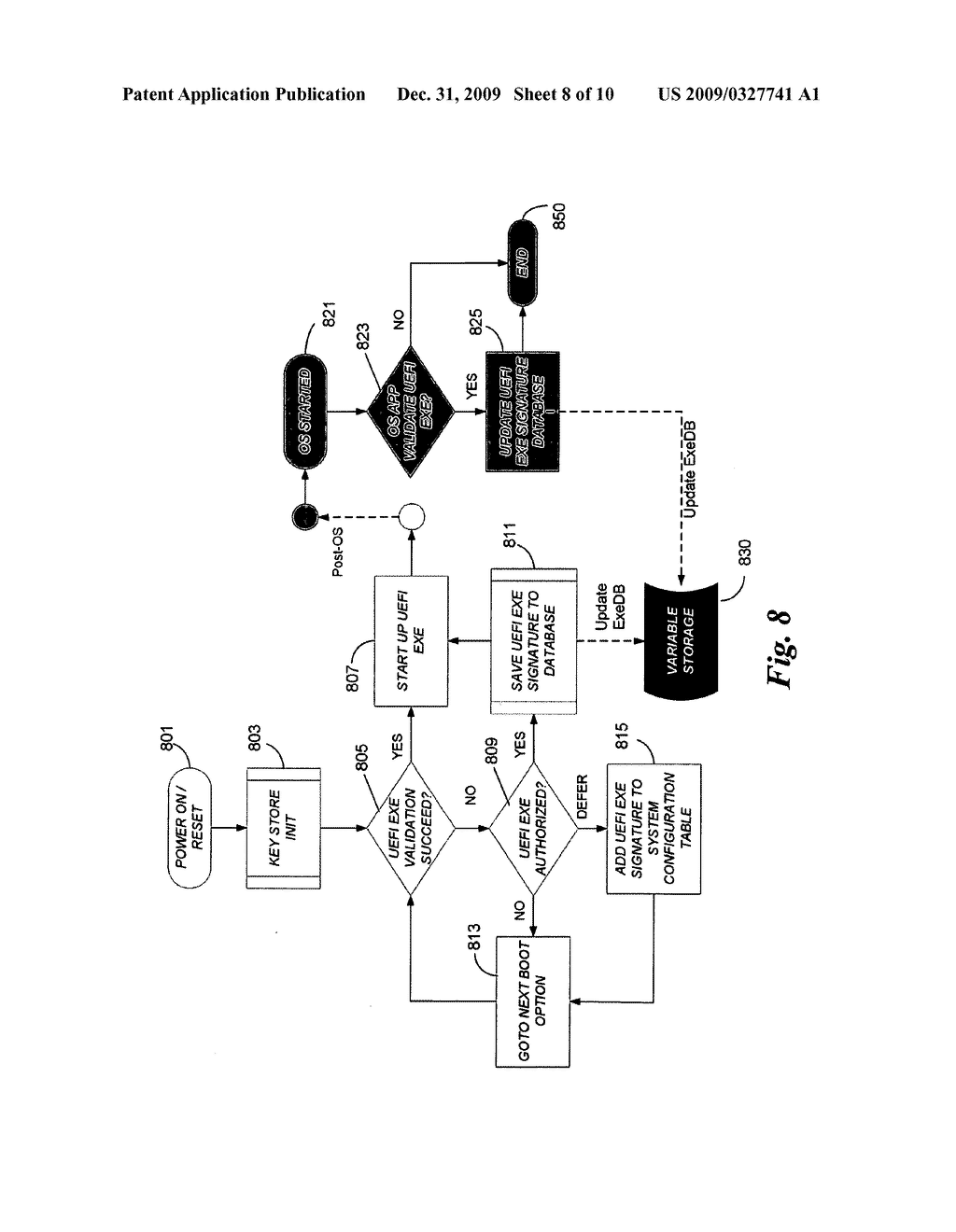 SYSTEM AND METHOD TO SECURE BOOT UEFI FIRMWARE AND UEFI-AWARE OPERATING SYSTEMS ON A MOBILE INTERNET DEVICE (MID) - diagram, schematic, and image 09