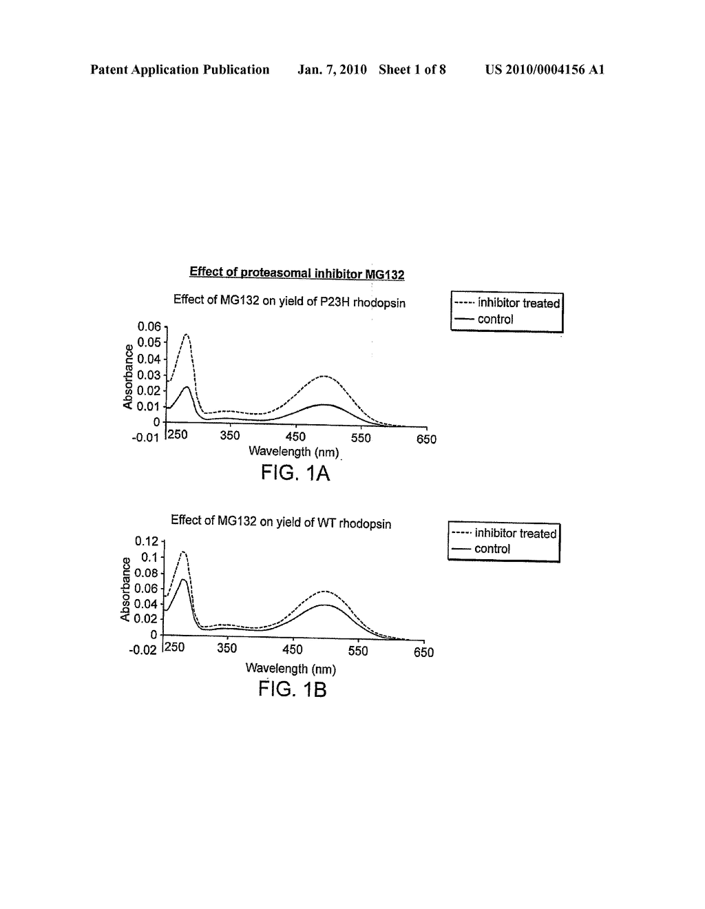 Small Compounds That Correct Protein Misfolding and Uses Thereof - diagram, schematic, and image 02