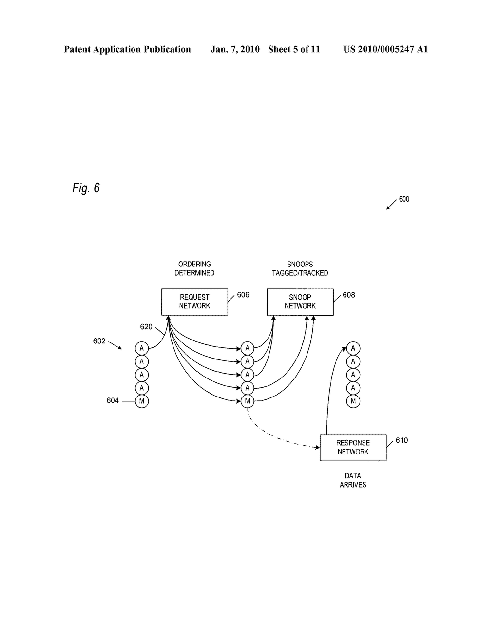 Method and Apparatus for Global Ordering to Insure Latency Independent Coherence - diagram, schematic, and image 06