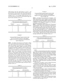PROCESS OF PREPARING FERMENTED MILK BEVERAGE KEEPING HIGH VIABLE CELL COUNT AT AMBIENT TEMPERATURE diagram and image