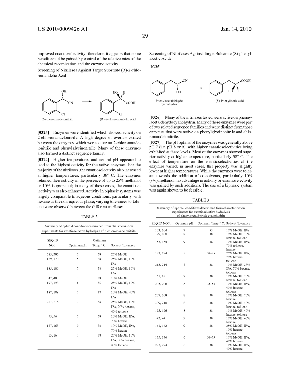 Nitrilases, Nucleic Acids Encoding Them and Methods for Making and Using Them - diagram, schematic, and image 72