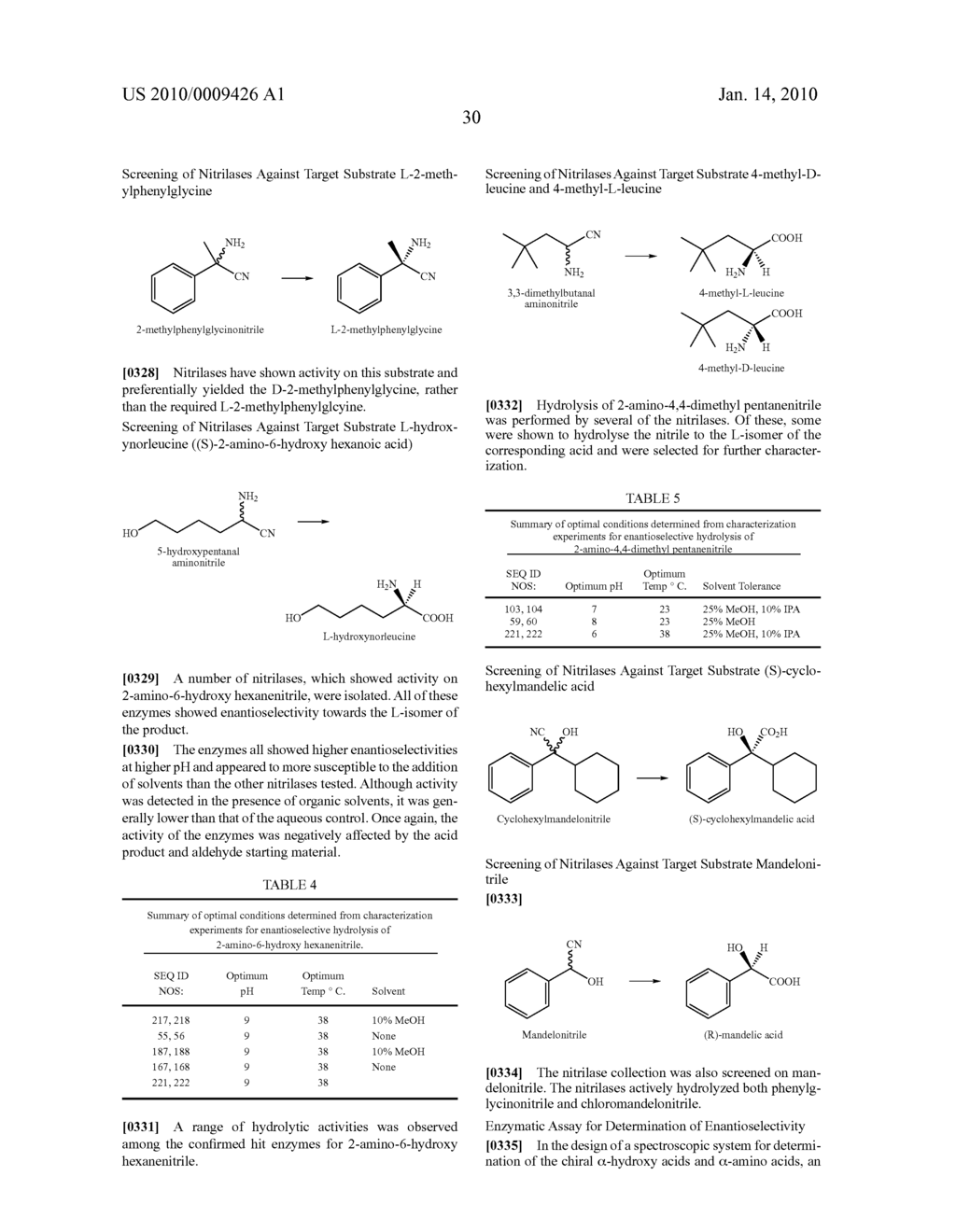 Nitrilases, Nucleic Acids Encoding Them and Methods for Making and Using Them - diagram, schematic, and image 73