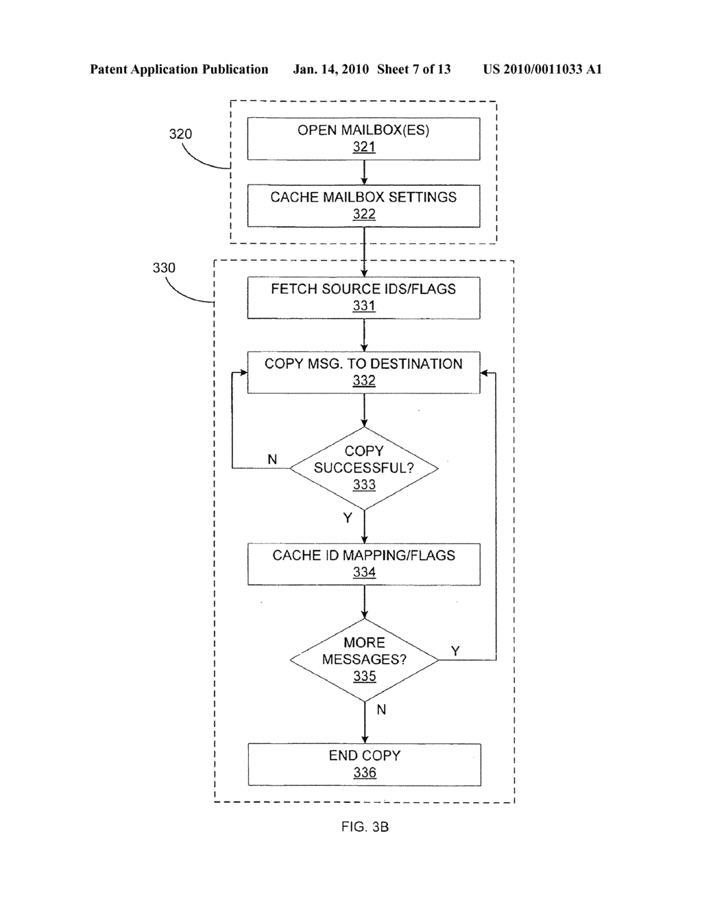 METHOD FOR MAILBOX MIGRATION - diagram, schematic, and image 08