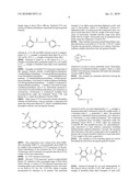 Topical Compositions Comprising Isonicotinamide diagram and image