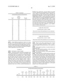 Variant Alpha-Amylases from Bacillus Subtilis and Methods of Uses, Thereof diagram and image
