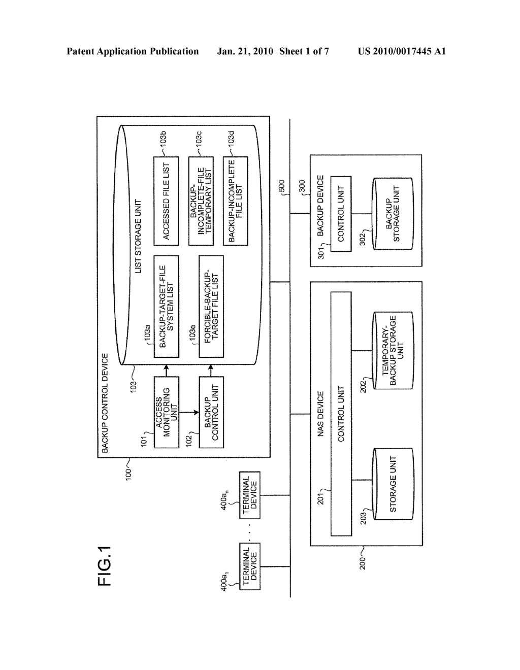 BACKUP CONTROL METHOD AND BACKUP CONTROL DEVICE - diagram, schematic, and image 02