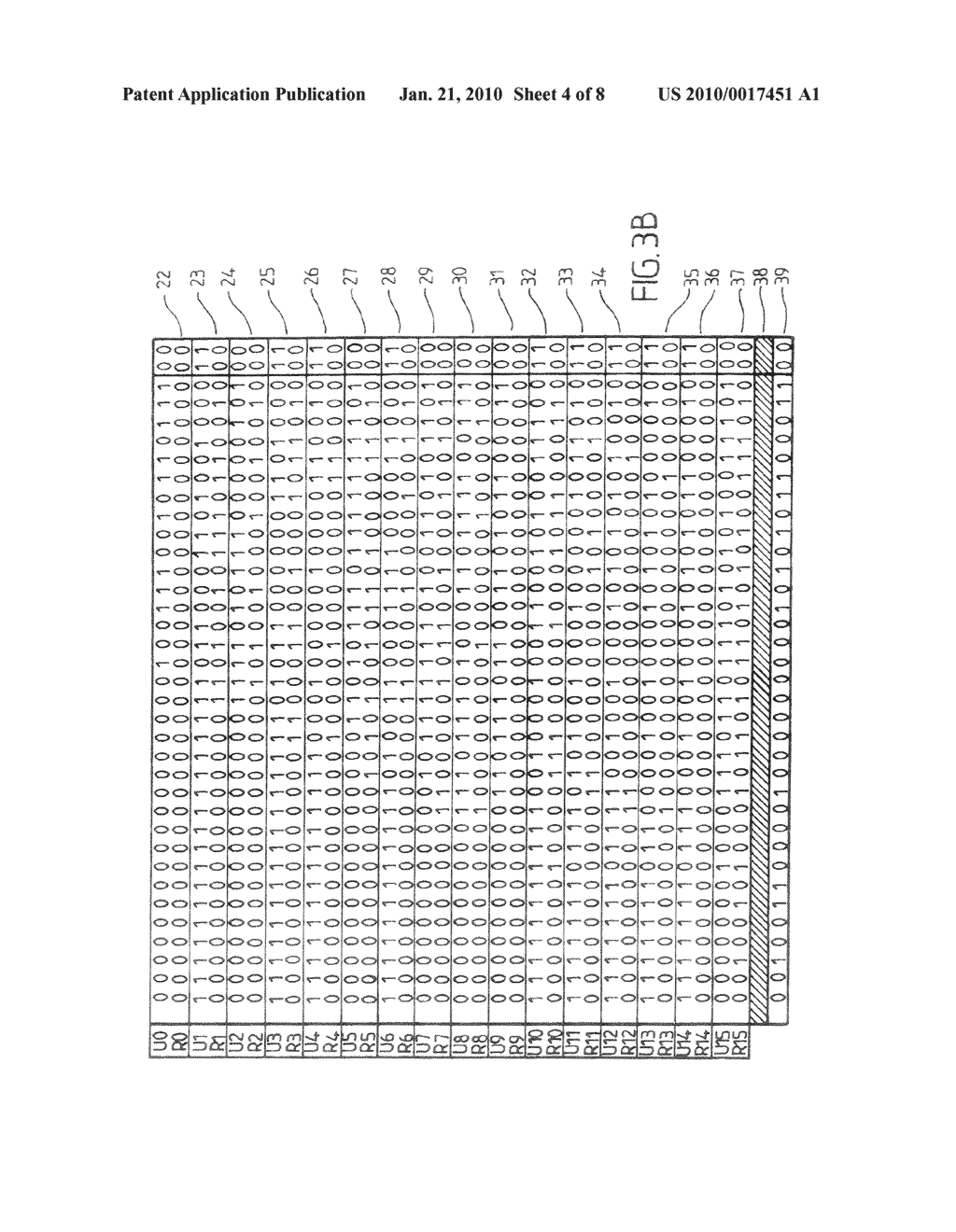 Binary Numbers List Binary Number Multiplying