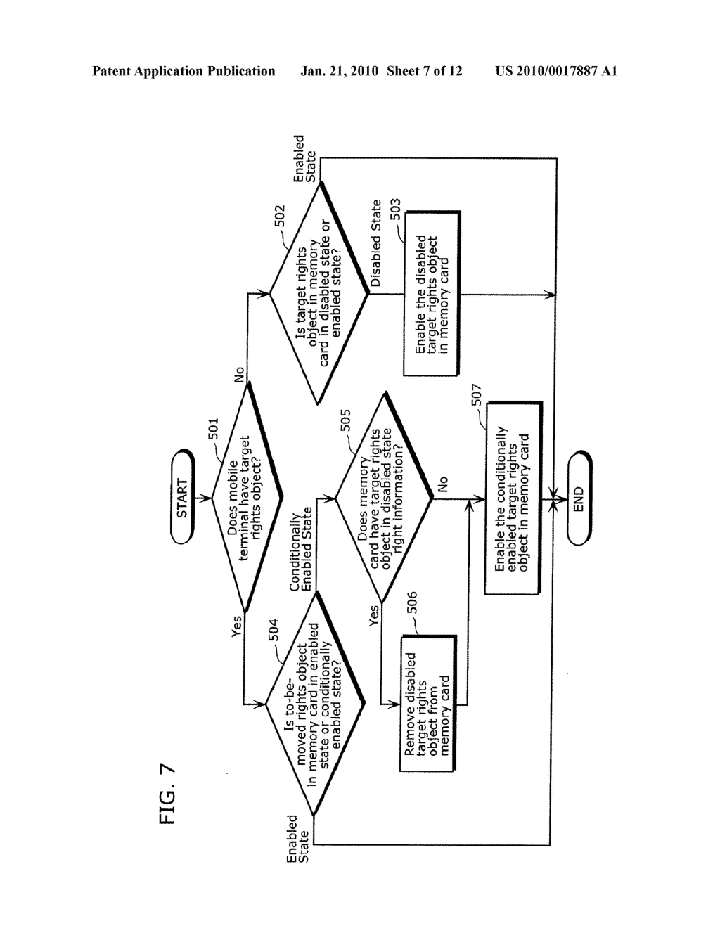 RIGHTS OBJECT MOVING METHOD, CONTENT PLAYER, AND SEMICONDUCTOR DEVICE - diagram, schematic, and image 08