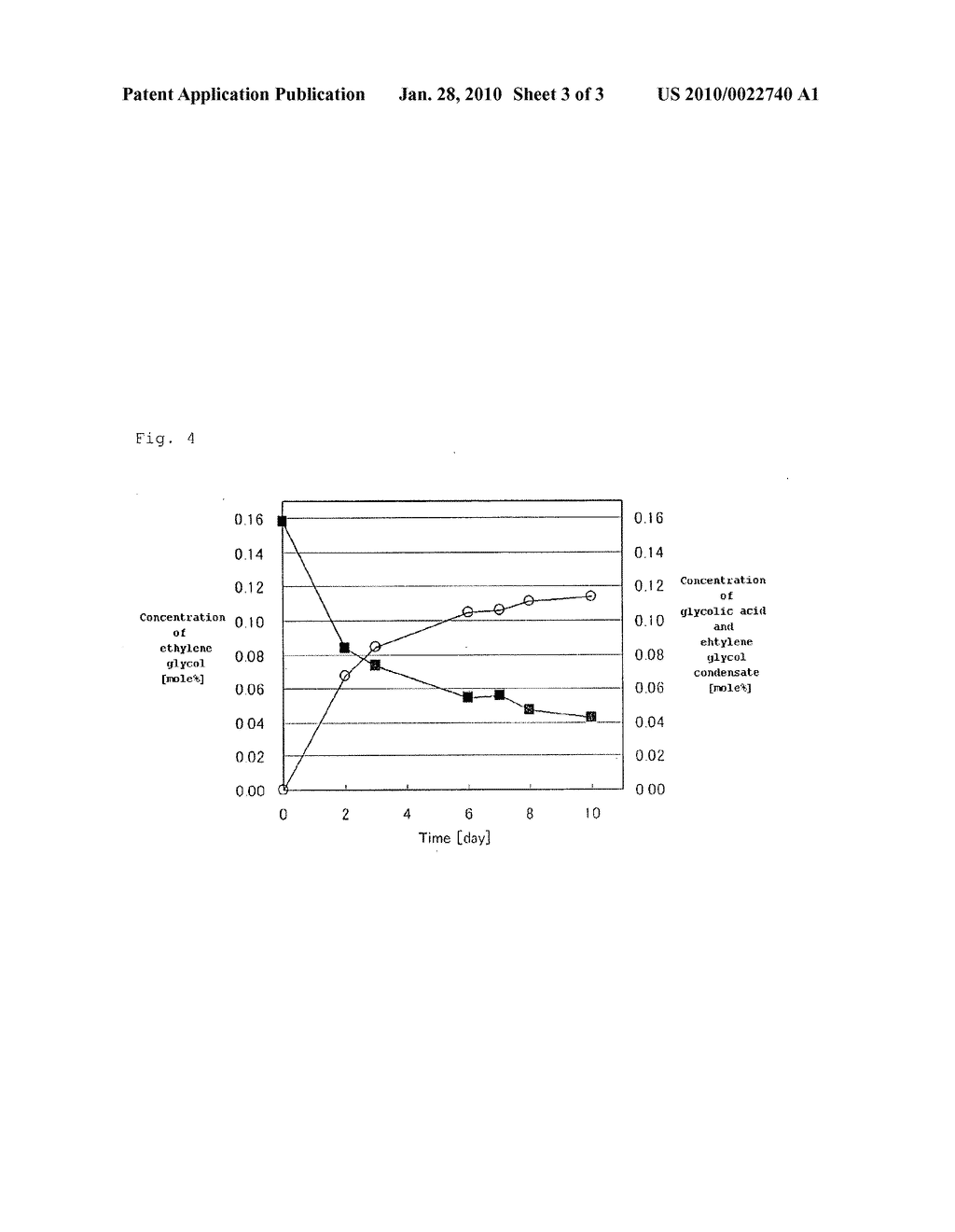 Process for Producing Glycolic Acid - diagram, schematic, and image 04
