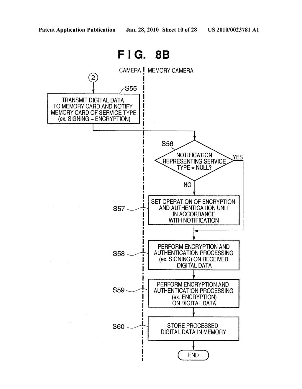 DATA PROCESSING APPARATUS, DATA STORAGE DEVICE, AND DATA PROCESSING METHOD THEREFOR - diagram, schematic, and image 11