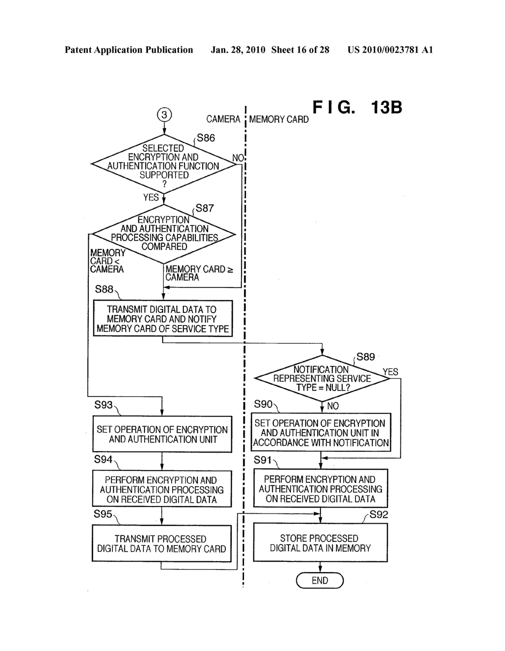 DATA PROCESSING APPARATUS, DATA STORAGE DEVICE, AND DATA PROCESSING METHOD THEREFOR - diagram, schematic, and image 17