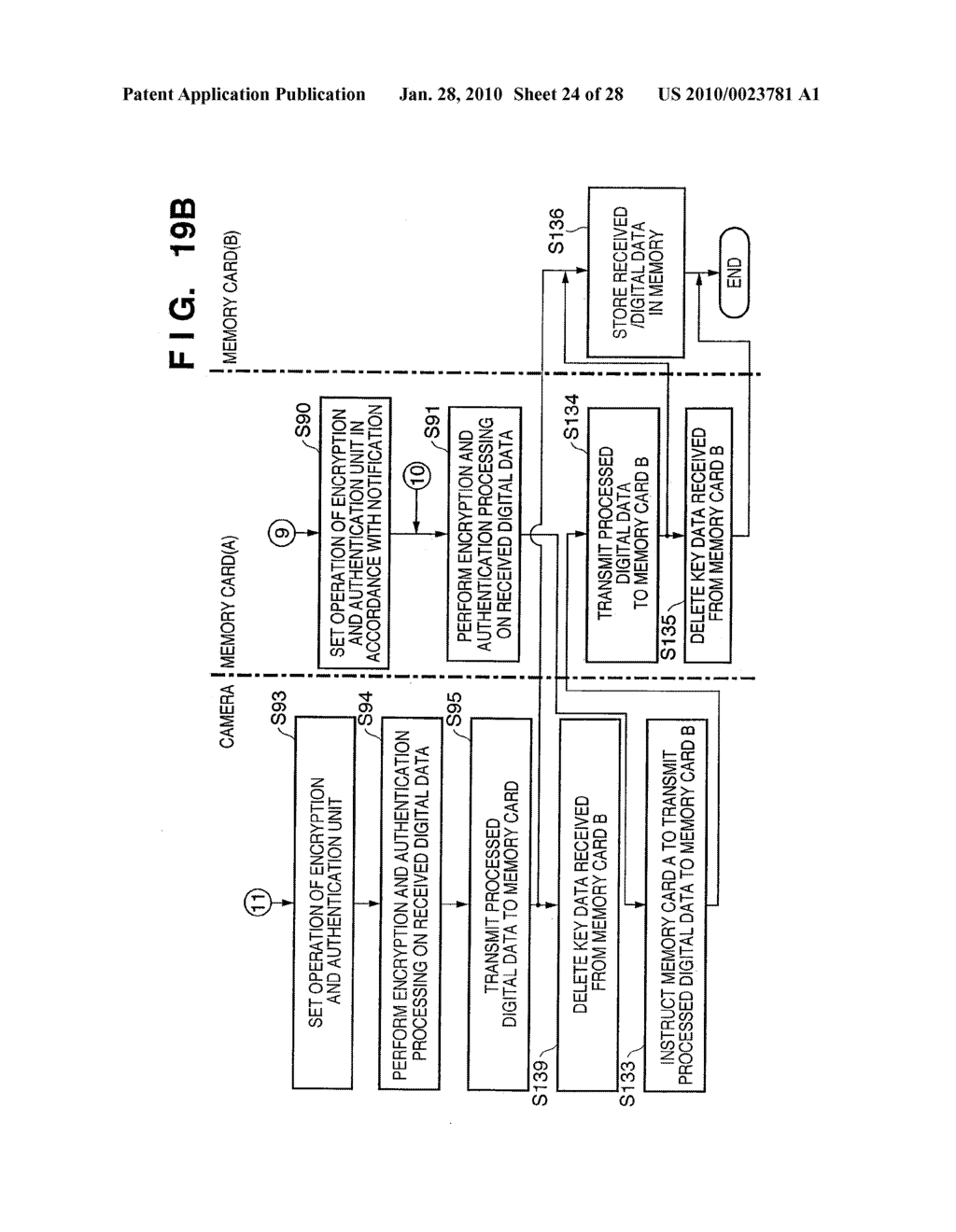 DATA PROCESSING APPARATUS, DATA STORAGE DEVICE, AND DATA PROCESSING METHOD THEREFOR - diagram, schematic, and image 25