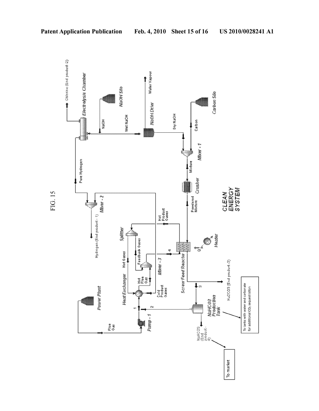 Hydrogen Production And Carbon Sequestration In Coal Natural Gas Power Plant Schematic Diagram Burning Plants Image 16