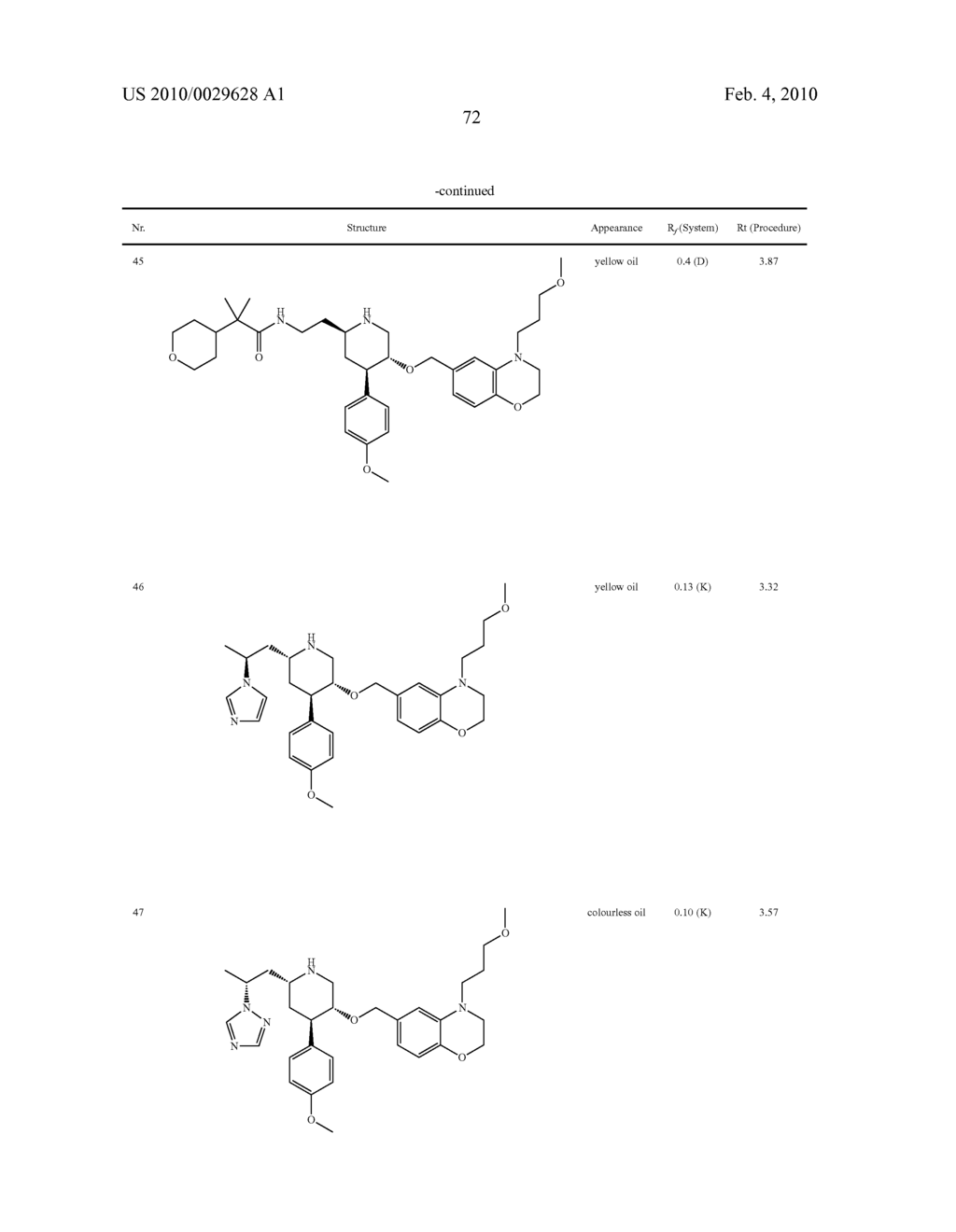 2,4,5-Substituted Piperidines as Renin Inhibitors - diagram, schematic, and image 73