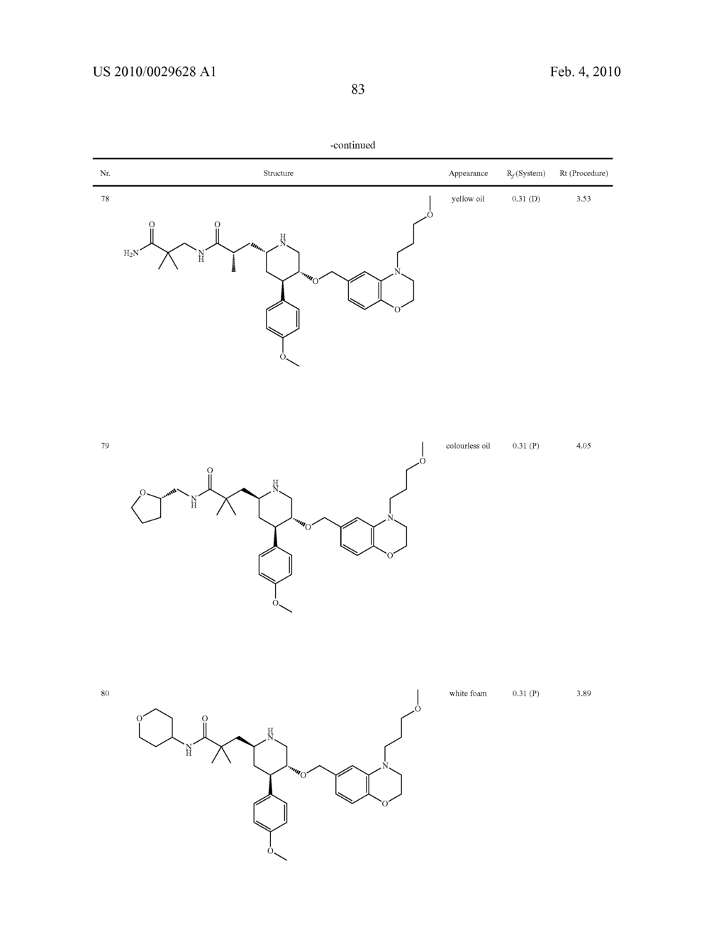 2,4,5-Substituted Piperidines as Renin Inhibitors - diagram, schematic, and image 84