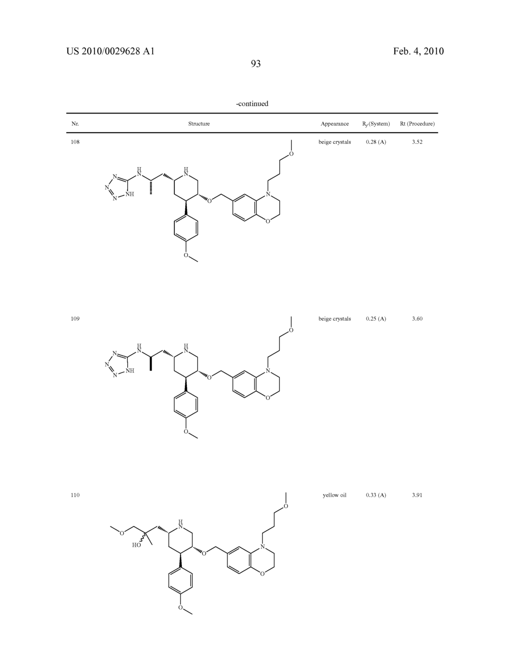 2,4,5-Substituted Piperidines as Renin Inhibitors - diagram, schematic, and image 94