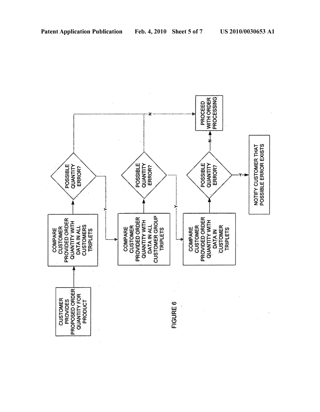SYSTEM AND METHOD FOR DETECTING A POSSIBLE ERROR IN A CUSTOMER PROVIDED PRODUCT ORDER QUANTITY - diagram, schematic, and image 06