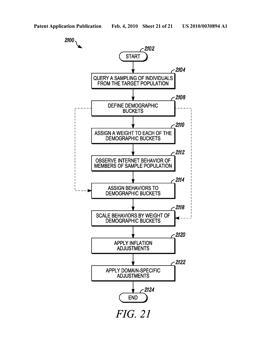Computer Program Product And Method For Estimating Internet Traffic Diagram Schematic Image 22