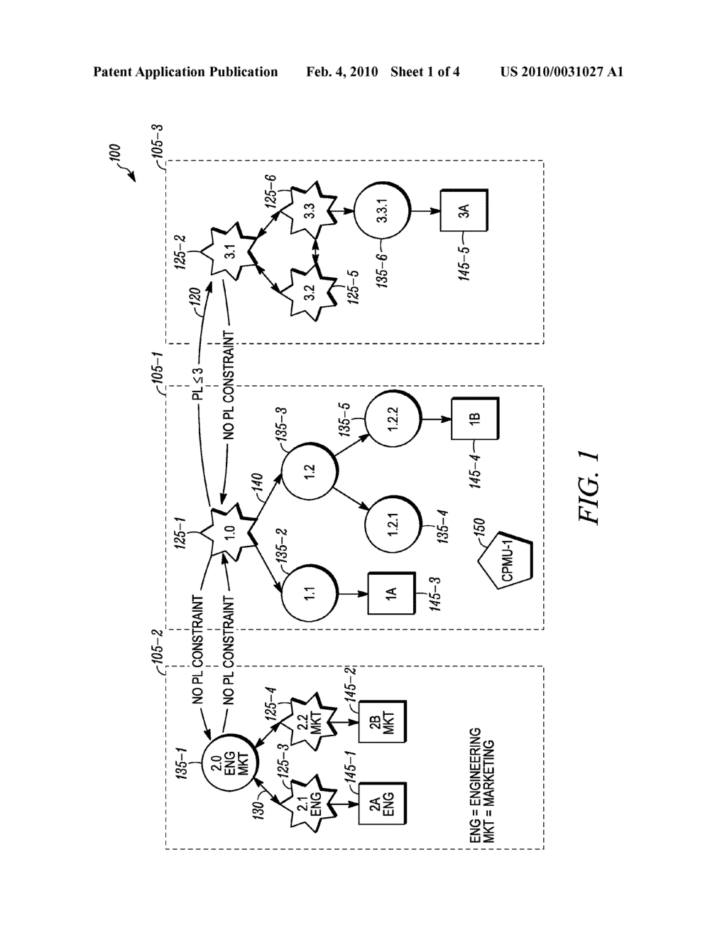 Method And Device For Distributing Public Key Infrastructure Pki