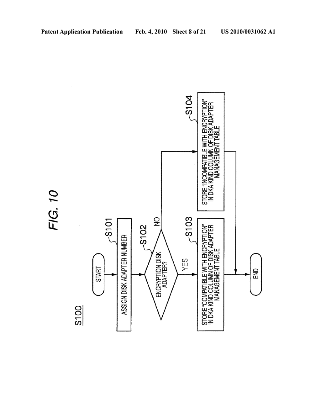 Storage Device and Data Processing Method of Storage Device - diagram, schematic, and image 09