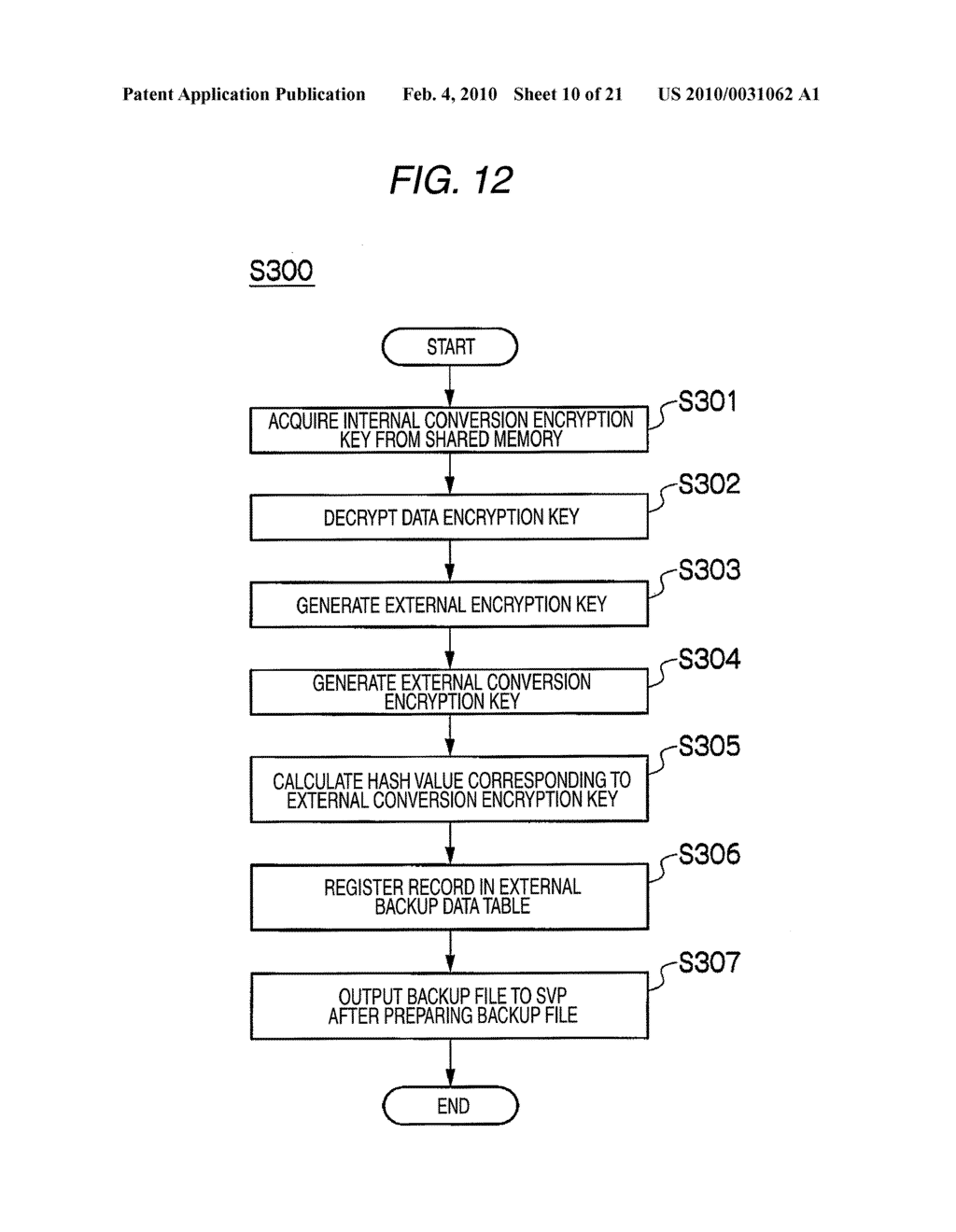 Storage Device and Data Processing Method of Storage Device - diagram, schematic, and image 11