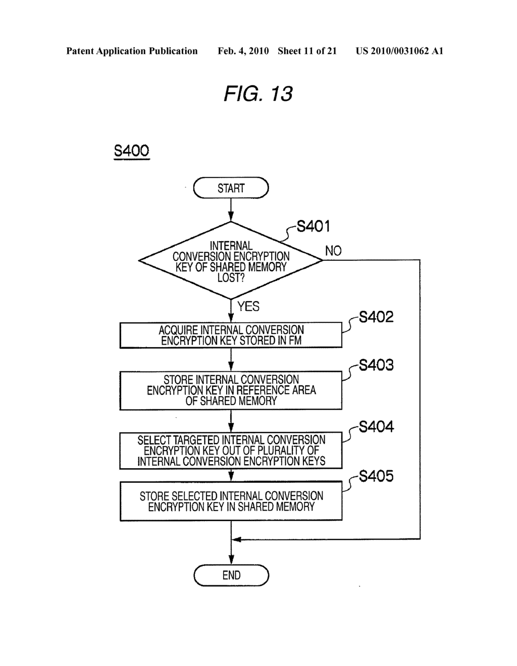 Storage Device and Data Processing Method of Storage Device - diagram, schematic, and image 12