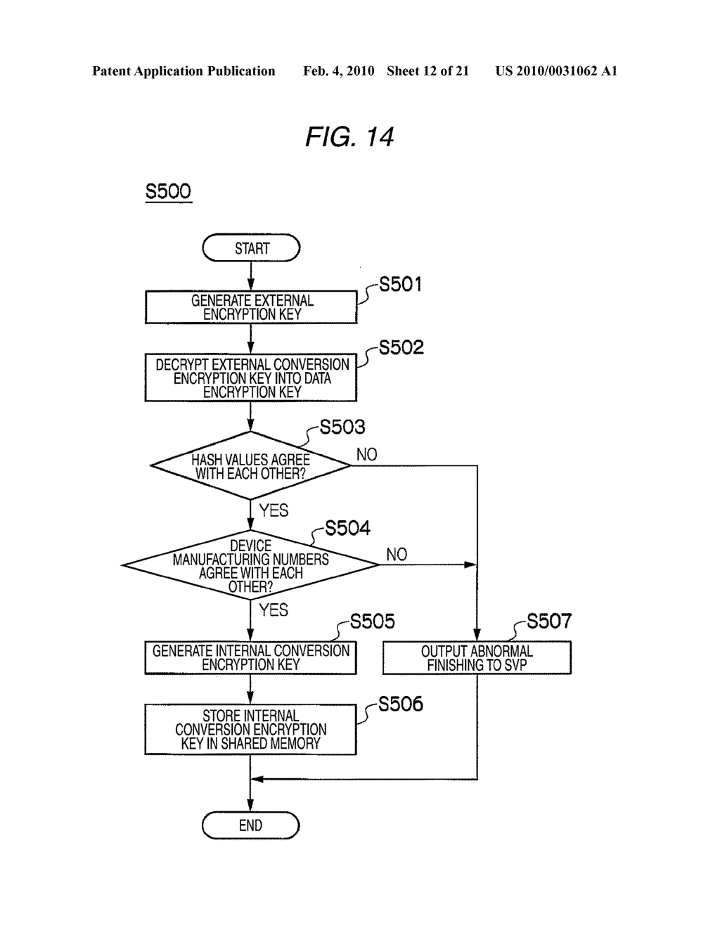 Storage Device and Data Processing Method of Storage Device - diagram, schematic, and image 13