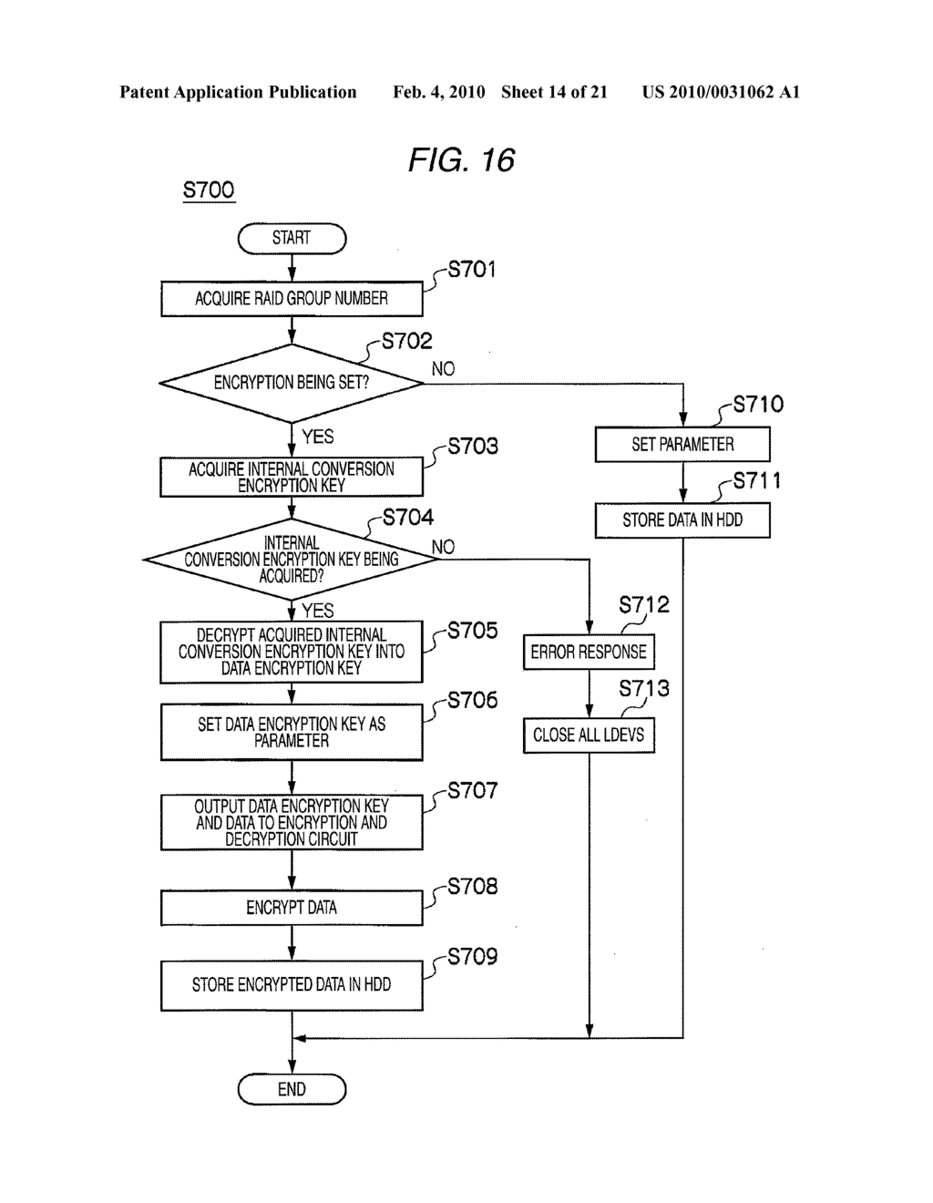 Storage Device and Data Processing Method of Storage Device - diagram, schematic, and image 15