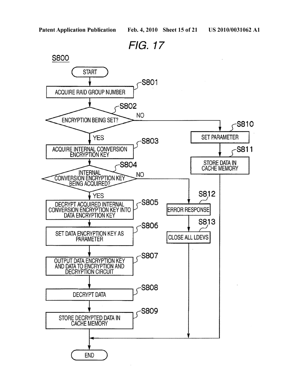 Storage Device and Data Processing Method of Storage Device - diagram, schematic, and image 16