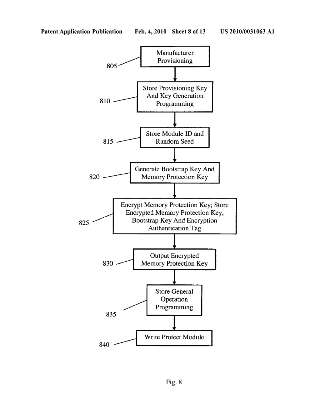 System for and Method of Remote Secure Backup - diagram, schematic, and image 09