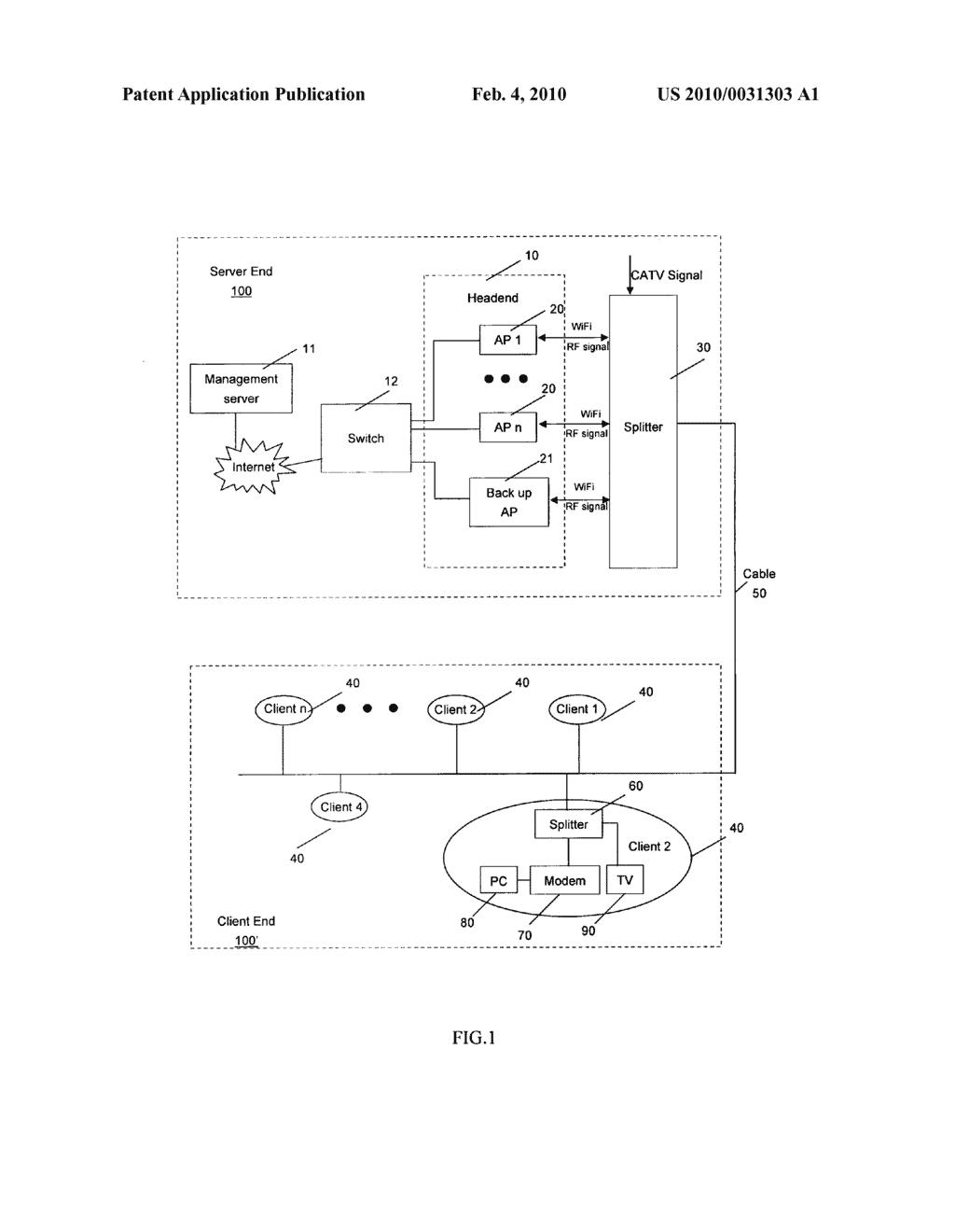 Cable Headend Diagram Design Wire Diagrams Pictnetworkdiagramregionalcableheadenddiagram Apparatus For Data Transmission Over Access Network