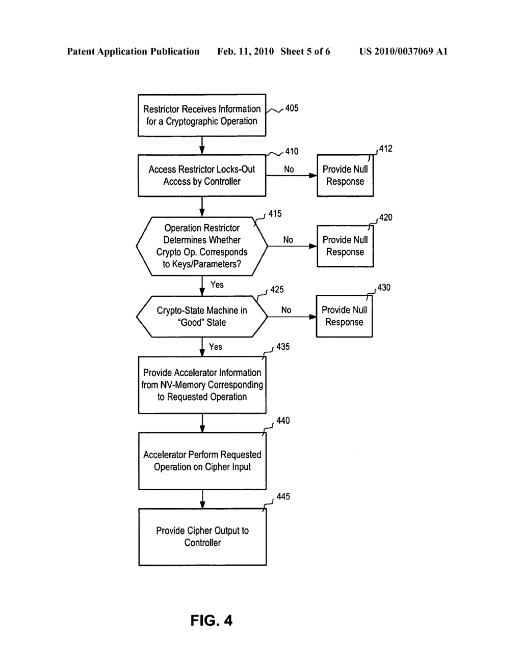 Integrated Cryptographic Security Module for a Network Node - diagram, schematic, and image 06