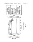 BLAST FURNACE METALLURGICAL COAL SUBSTITUTE PRODUCTS AND METHOD diagram and image