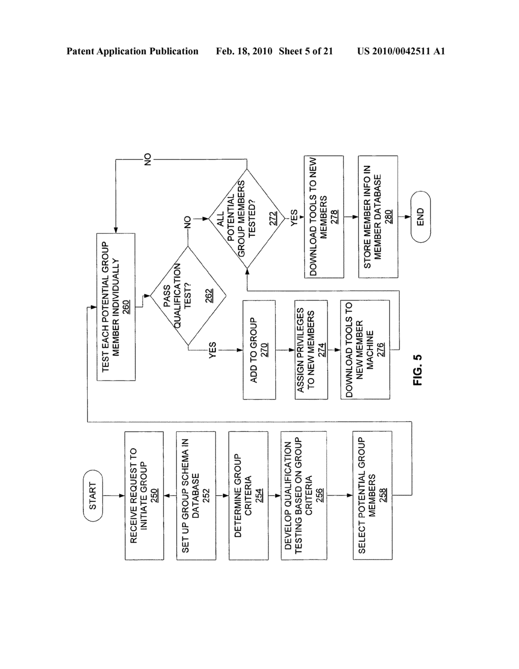 METHOD AND APPARATUS FOR SOCIAL NETWORK QUALIFICATION SYSTEMS - diagram, schematic, and image 06