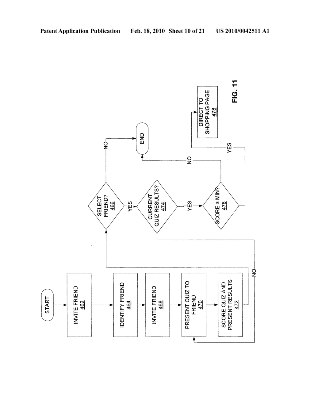 METHOD AND APPARATUS FOR SOCIAL NETWORK QUALIFICATION SYSTEMS - diagram, schematic, and image 11
