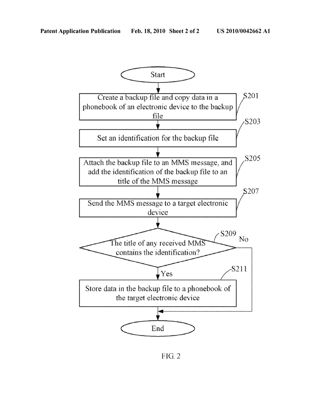 SYSTEM AND METHOD FOR BACKING UP A PHONEBOOK IN AN ELECTRONIC DEVICE - diagram, schematic, and image 03