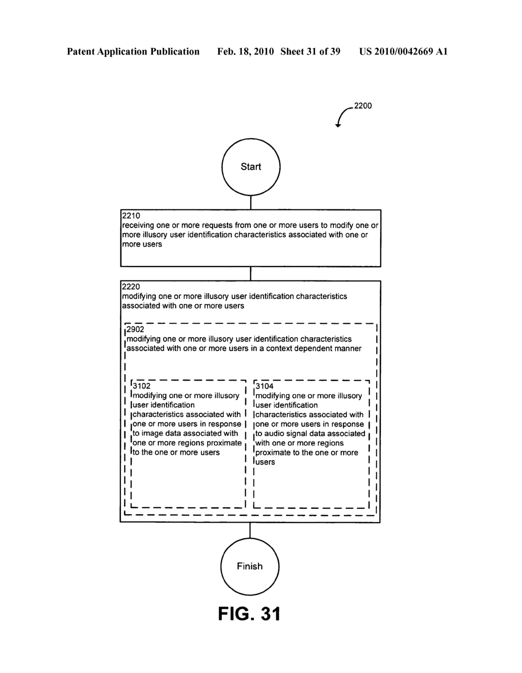 System and method for modifying illusory user identification characteristics - diagram, schematic, and image 32