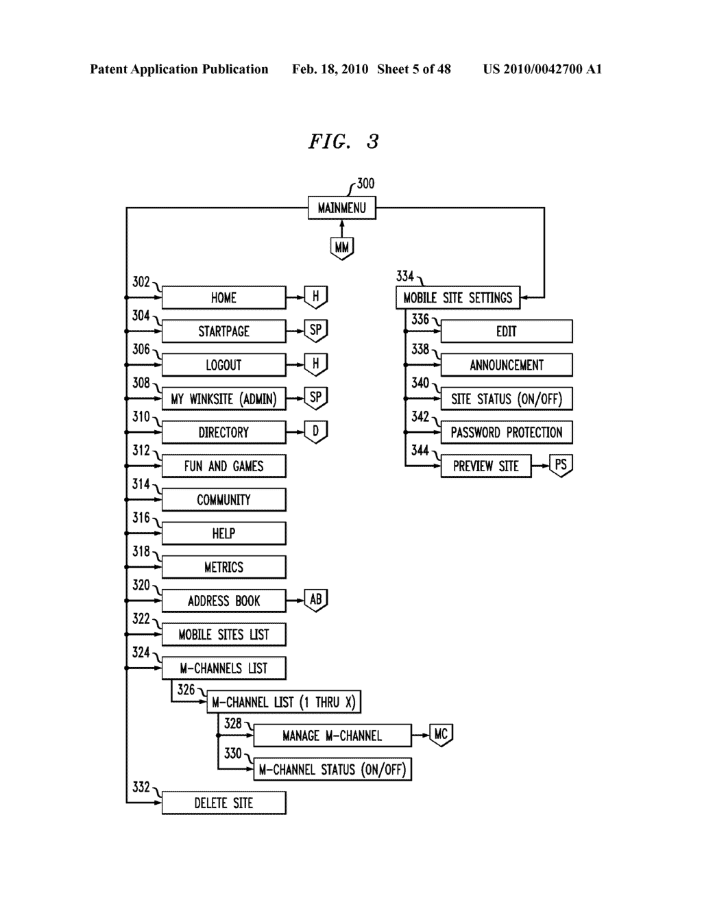 Method, Apparatus and System for Management of Information Content for Enhanced Accessibility Over Wireless Communication Networks - diagram, schematic, and image 06
